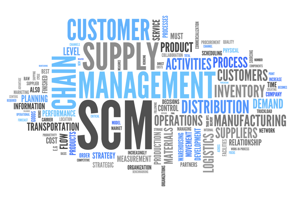 Supply chain graphic many potential components